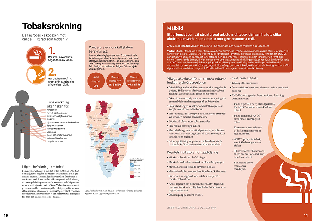Uppslag från cancerpreventionsplanen med text och illustrationer om tobaksrökning